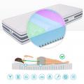 Matratze 18 cm Einzelmatratze aus Mehrschichtig Bayscent Memory Foam 90x200 CLASSIC - esterno