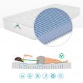 Matratze 20 cm Einzelmatratze Aus Wasserschaum 80X190 COMFORT - offerta