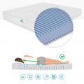 Matratze 20 cm Queensize-Bett Aus Wasserschaum 160X190 COMFORT - prezzo