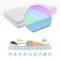 Große Einzelmatratze WAVE 120x190 Matratze aus Mehrschichtig Memory Foam 26 cm - vendita